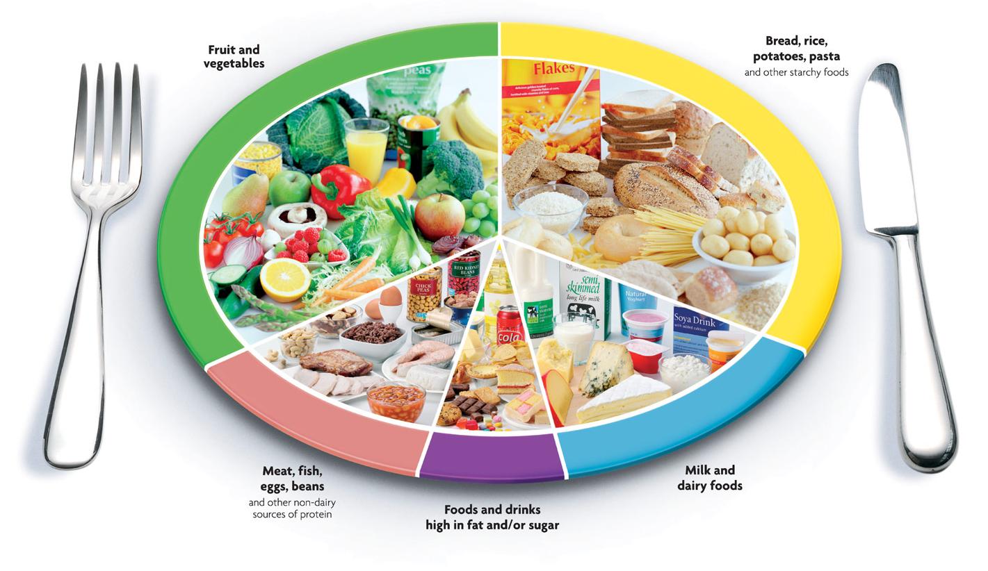 Kết quả hình ảnh cho cân đối khẩu phần ăn cho bé